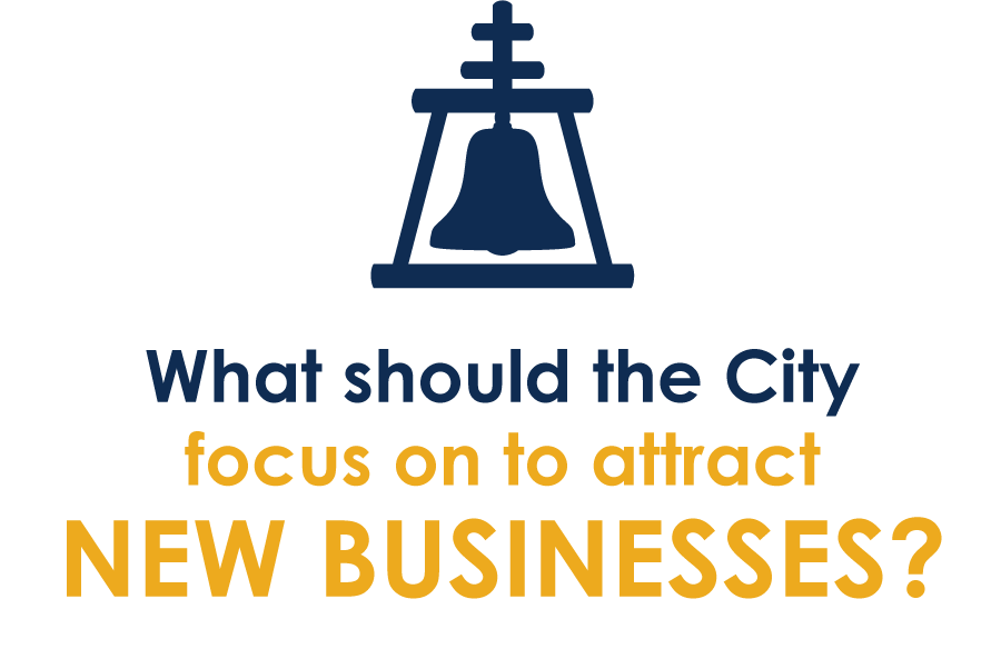 Click Here to let us know what you think is the best way to attract new business